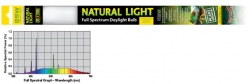 Natural Light  T8 25Watt - 75cm / 30
